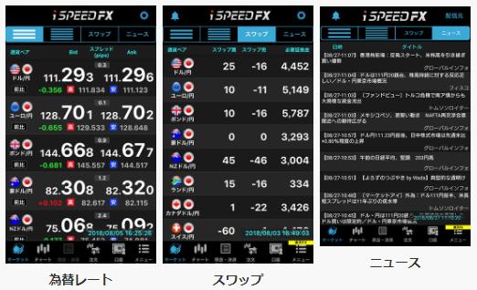 iSPEED FX